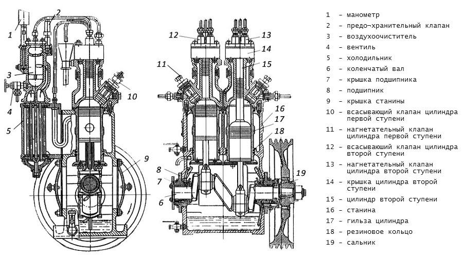 Схема электрокомпрессора 2ОК1